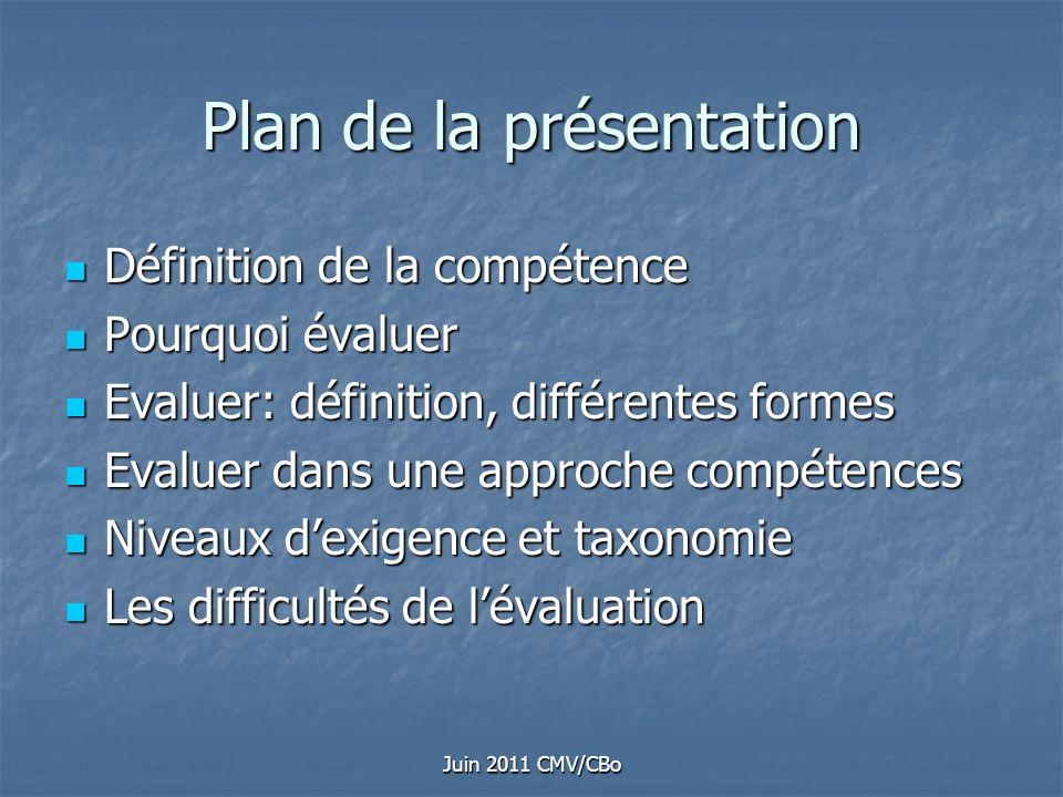 Juin 2011 CMV/CBo Plan de la présentation Définition de la compétence Définition de la compétence Pourquoi évaluer Pourquoi évaluer Evaluer: définitio