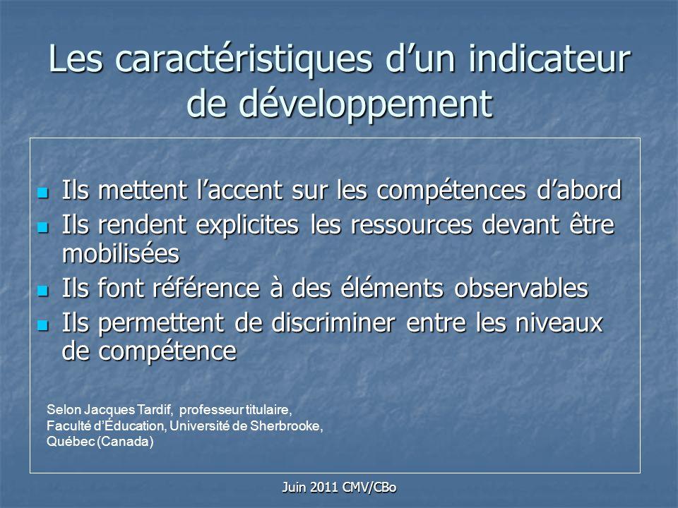 Juin 2011 CMV/CBo Les caractéristiques dun indicateur de développement Ils mettent laccent sur les compétences dabord Ils mettent laccent sur les comp