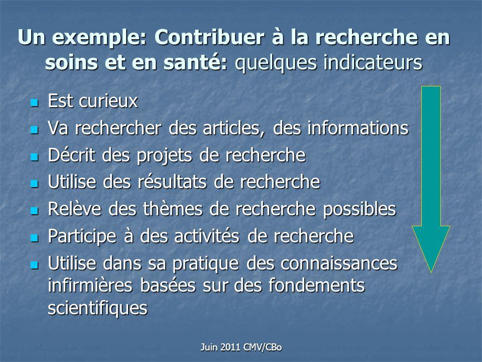 Juin 2011 CMV/CBo Un exemple: Contribuer à la recherche en soins et en santé: quelques indicateurs Est curieux Est curieux Va rechercher des articles,
