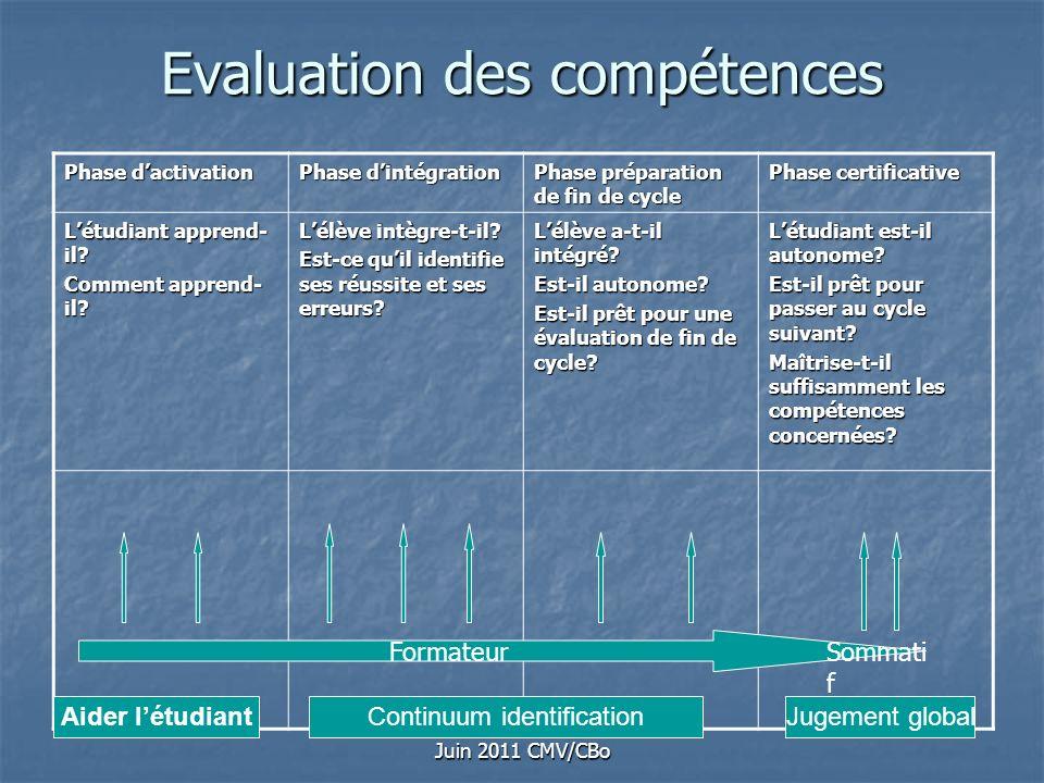 Juin 2011 CMV/CBo Evaluation des compétences Phase dactivation Phase dintégration Phase préparation de fin de cycle Phase certificative Létudiant appr