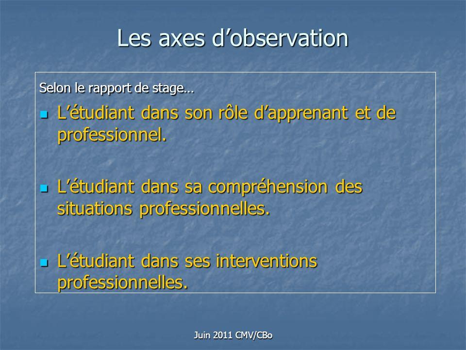 Juin 2011 CMV/CBo Les axes dobservation Selon le rapport de stage… Létudiant dans son rôle dapprenant et de professionnel. Létudiant dans son rôle dap