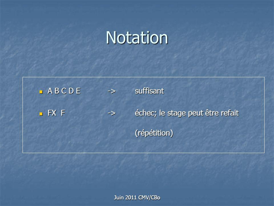 Juin 2011 CMV/CBo Notation A B C D E-> suffisant A B C D E-> suffisant FX F ->échec; le stage peut être refait (répétition) FX F ->échec; le stage peu