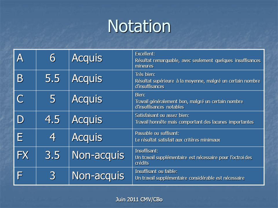 Juin 2011 CMV/CBo Notation A6AcquisExcellent: Résultat remarquable, avec seulement quelques insuffisances mineures B5.5Acquis Très bien: Résultat supé