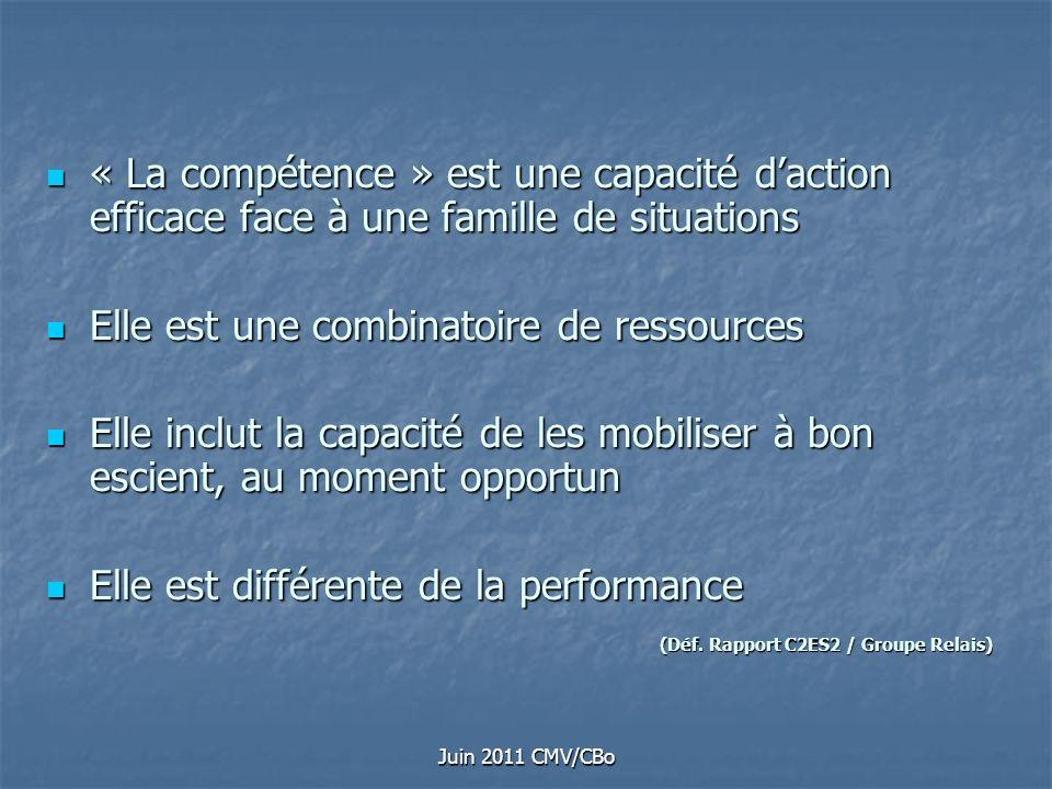 Juin 2011 CMV/CBo « La compétence » est une capacité daction efficace face à une famille de situations « La compétence » est une capacité daction effi