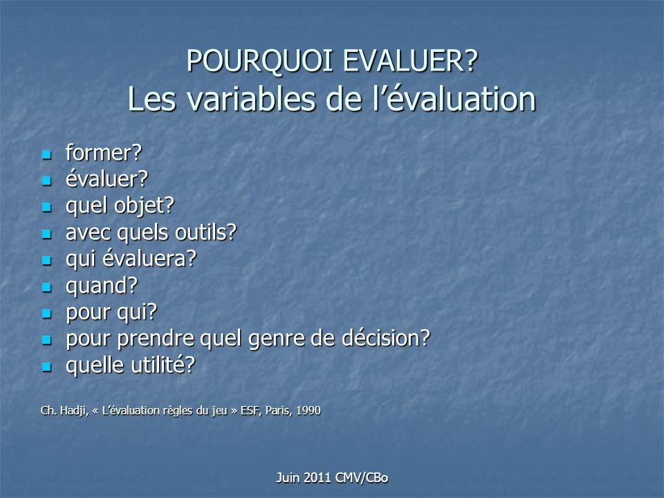 Juin 2011 CMV/CBo POURQUOI EVALUER? Les variables de lévaluation former? former? évaluer? évaluer? quel objet? quel objet? avec quels outils? avec que