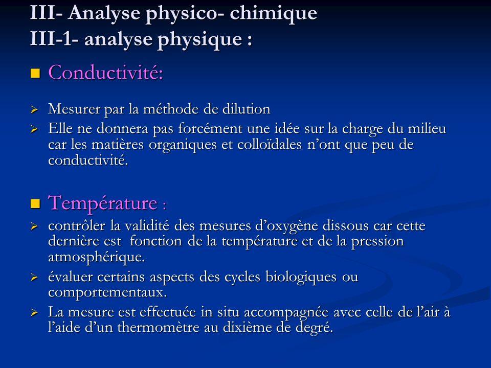 III- Analyse physico- chimique III-1- analyse physique : Conductivité: Conductivité: Mesurer par la méthode de dilution Mesurer par la méthode de dilu