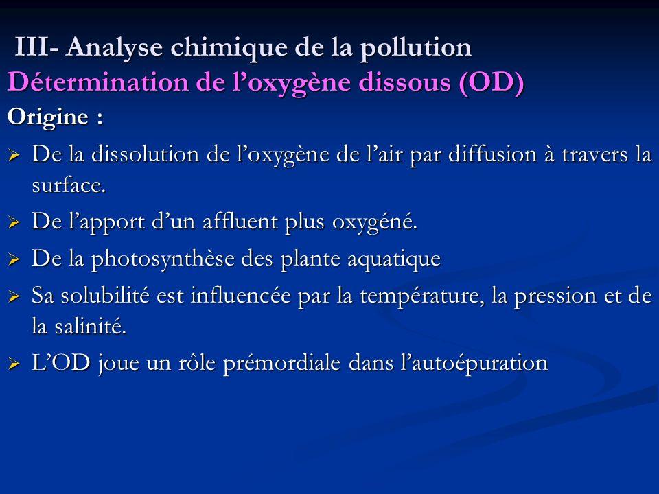 III- Analyse chimique de la pollution Détermination de loxygène dissous (OD) III- Analyse chimique de la pollution Détermination de loxygène dissous (