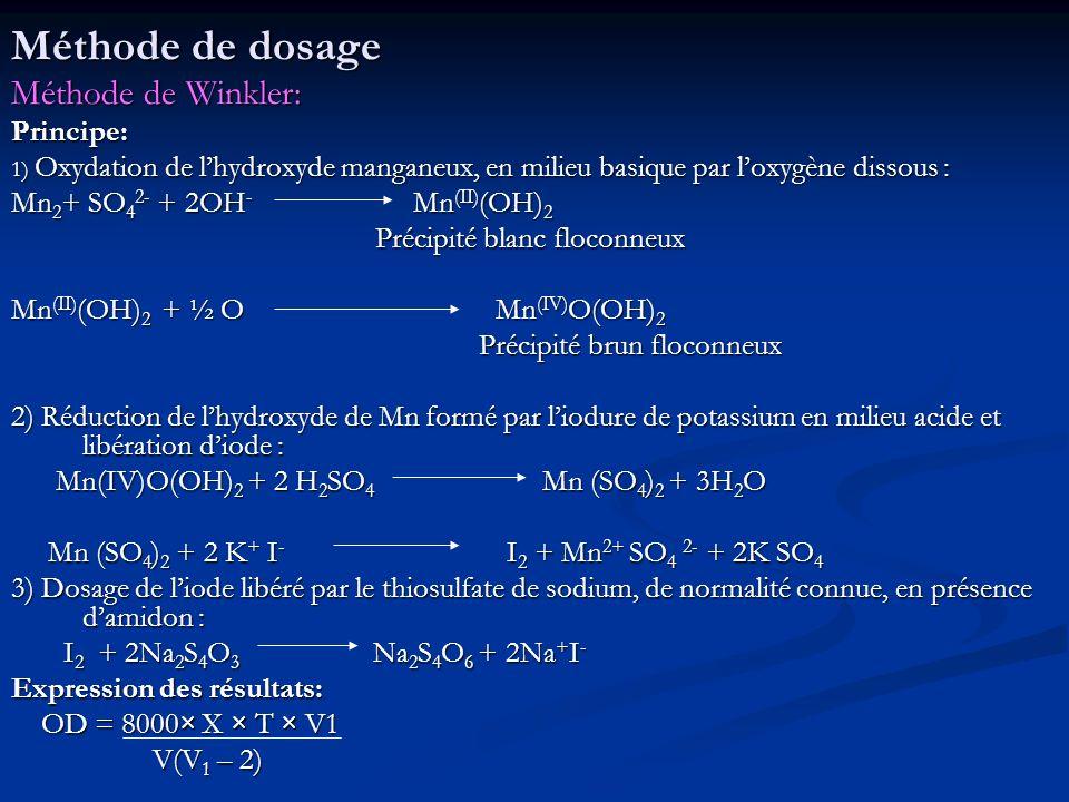 Méthode de dosage Méthode de Winkler: Principe: 1) Oxydation de lhydroxyde manganeux, en milieu basique par loxygène dissous : Mn 2 + SO 4 2- + 2OH -
