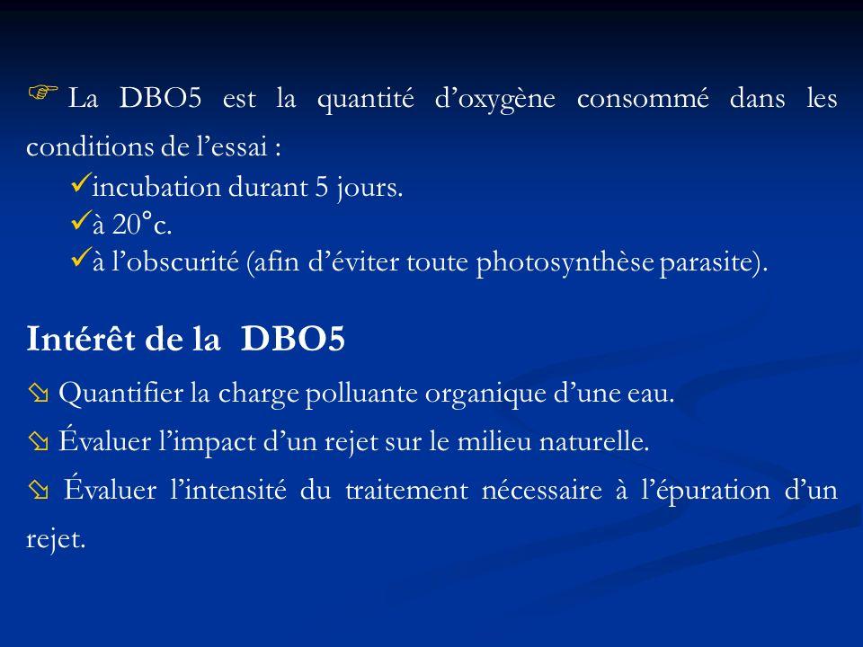 La DBO5 est la quantité doxygène consommé dans les conditions de lessai : incubation durant 5 jours. à 20°c. à lobscurité (afin déviter toute photosyn