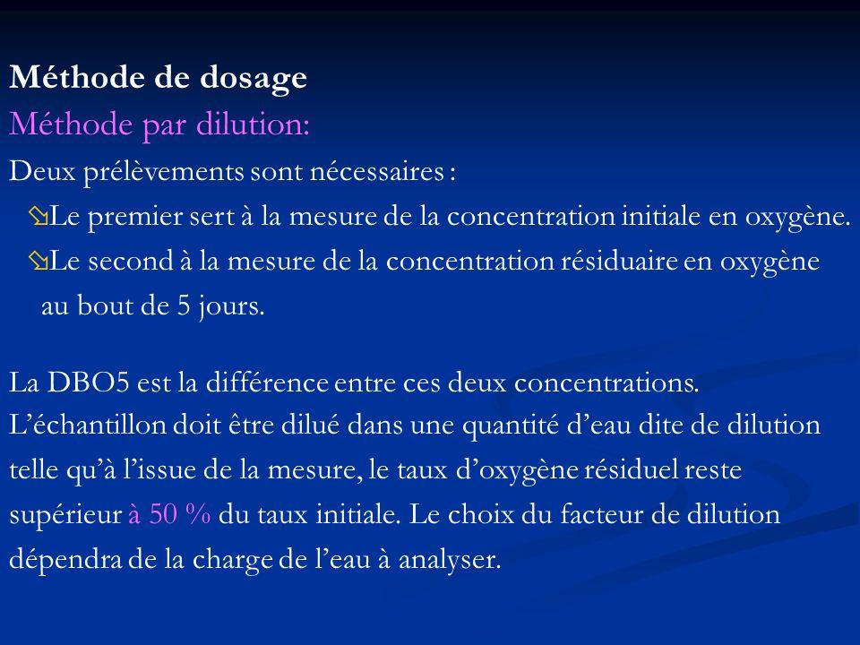 Méthode de dosage Méthode par dilution: Deux prélèvements sont nécessaires : Le premier sert à la mesure de la concentration initiale en oxygène. Le s
