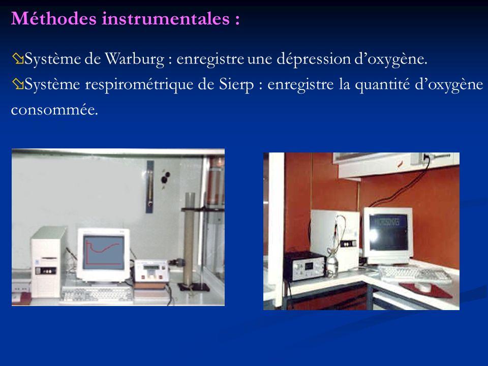 Méthodes instrumentales : Système de Warburg : enregistre une dépression doxygène. Système respirométrique de Sierp : enregistre la quantité doxygène