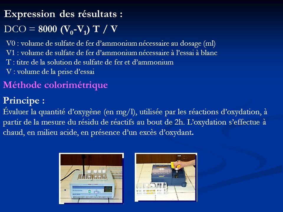 Expression des résultats : DCO = 8000 (V 0 -V 1 ) T / V Principe : Évaluer la quantité doxygène (en mg/l), utilisée par les réactions doxydation, à pa