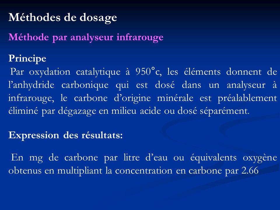 Méthodes de dosage Méthode par analyseur infrarouge Principe Par oxydation catalytique à 950°c, les éléments donnent de lanhydride carbonique qui est