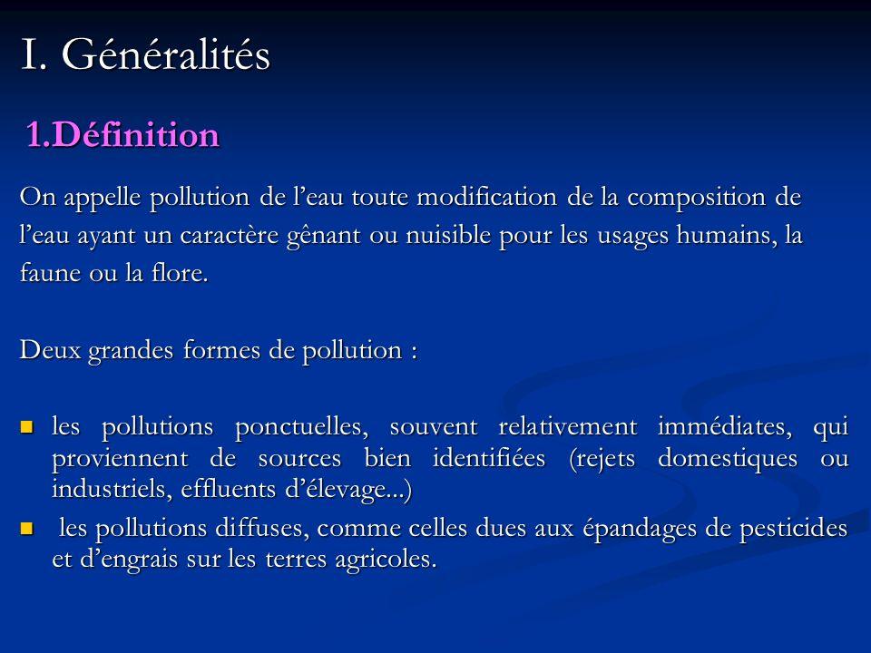 1.Définition On appelle pollution de leau toute modification de la composition de leau ayant un caractère gênant ou nuisible pour les usages humains,