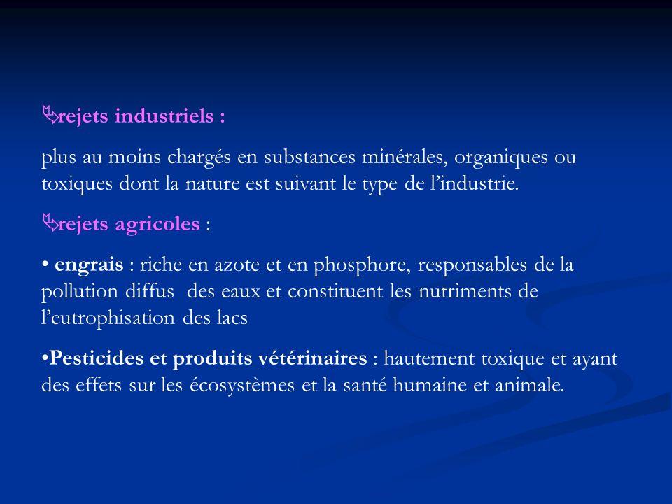 rejets industriels : plus au moins chargés en substances minérales, organiques ou toxiques dont la nature est suivant le type de lindustrie. rejets ag