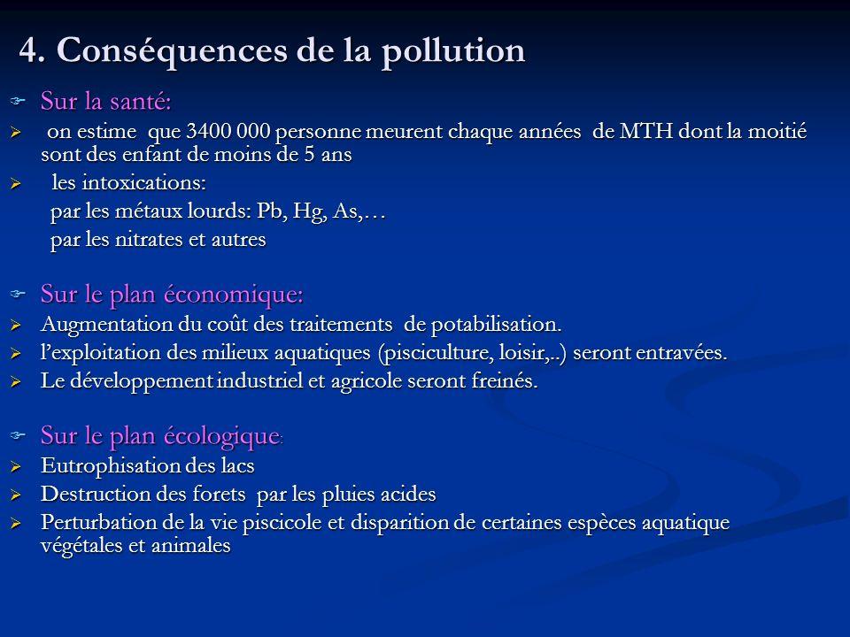 4. Conséquences de la pollution Sur la santé: Sur la santé: on estime que 3400 000 personne meurent chaque années de MTH dont la moitié sont des enfan