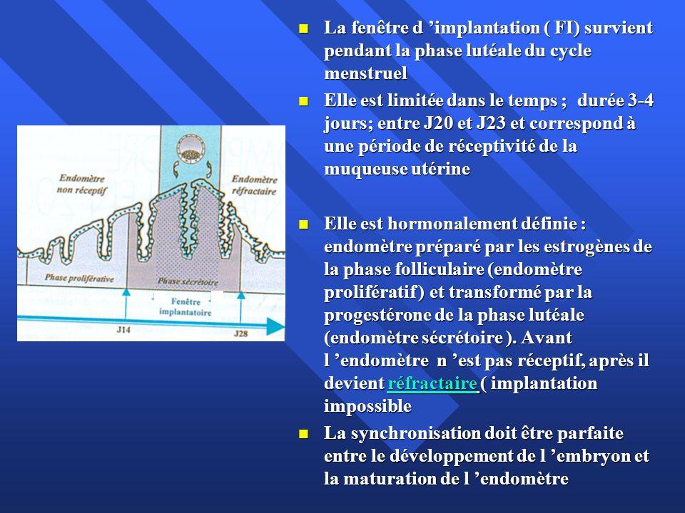 Système IL1 IL1 et sont sécrétés par l embryon humain tandis que le récepteur ( IL-1R de type 1) est exprimé par les cellules utérines avec un maximum en phase lutéale IL1 et sont sécrétés par l embryon humain tandis que le récepteur ( IL-1R de type 1) est exprimé par les cellules utérines avec un maximum en phase lutéale La liaison ligand-récepteur déclenche la production d intégrine 3 impliquée dans l adhésion blastocyste- endomètre ( chez l humain, in vitro) La liaison ligand-récepteur déclenche la production d intégrine 3 impliquée dans l adhésion blastocyste- endomètre ( chez l humain, in vitro) A l inverse, les souris invalidée pour le récepteur sont fertiles A l inverse, les souris invalidée pour le récepteur sont fertiles