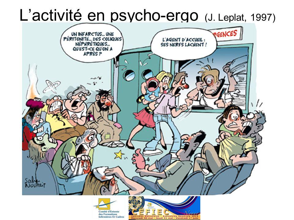 Lactivité en psycho-ergo (J. Leplat, 1997) Situation (tâches, contraintes, etc.) Sujet (compétences actuelles, etc.) Activité Résultats (quantité, qua