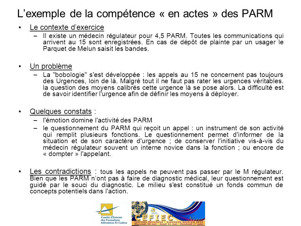 Lexemple de la compétence « en actes » des PARM Le contexte dexercice –Il existe un médecin régulateur pour 4,5 PARM. Toutes les communications qui ar
