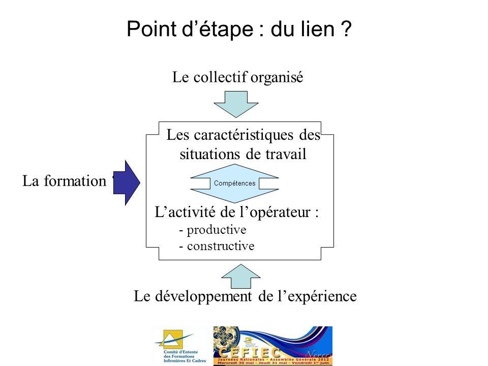 Point détape : du lien ? Les caractéristiques des situations de travail Lactivité de lopérateur : - productive - constructive Le développement de lexp
