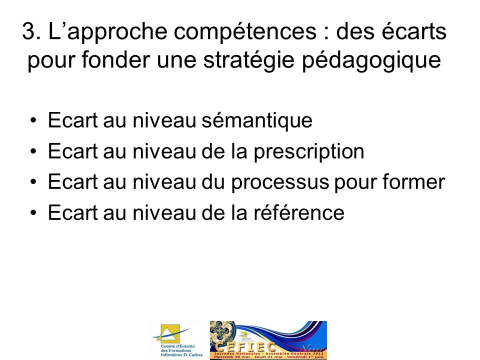3. Lapproche compétences : des écarts pour fonder une stratégie pédagogique Ecart au niveau sémantique Ecart au niveau de la prescription Ecart au niv