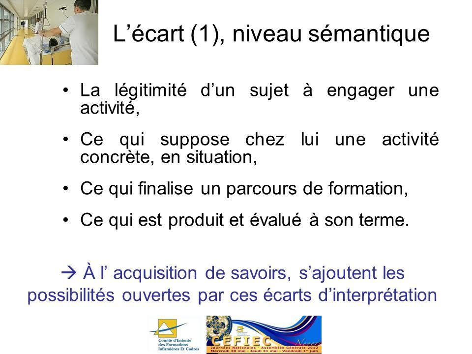 Lécart (1), niveau sémantique La légitimité dun sujet à engager une activité, Ce qui suppose chez lui une activité concrète, en situation, Ce qui finalise un parcours de formation, Ce qui est produit et évalué à son terme.