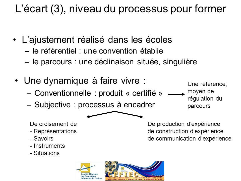 Lécart (3), niveau du processus pour former Lajustement réalisé dans les écoles –le référentiel : une convention établie –le parcours : une déclinaiso
