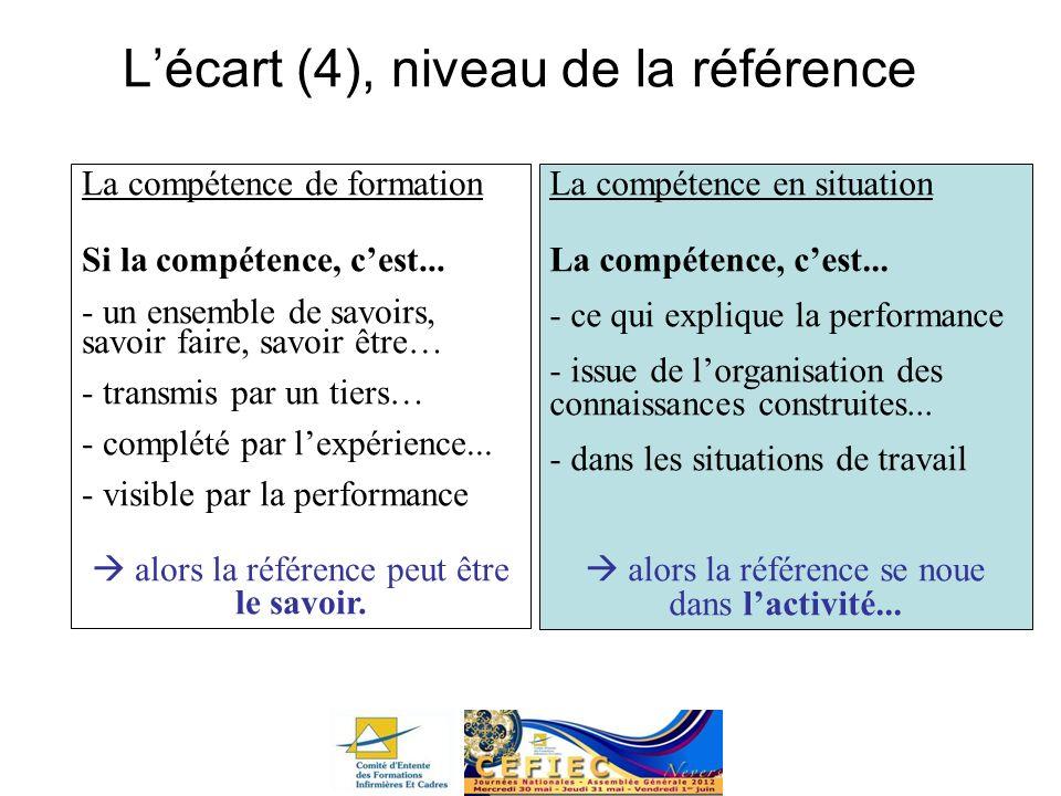 Lécart (4), niveau de la référence La compétence de formation Si la compétence, cest... - un ensemble de savoirs, savoir faire, savoir être… - transmi
