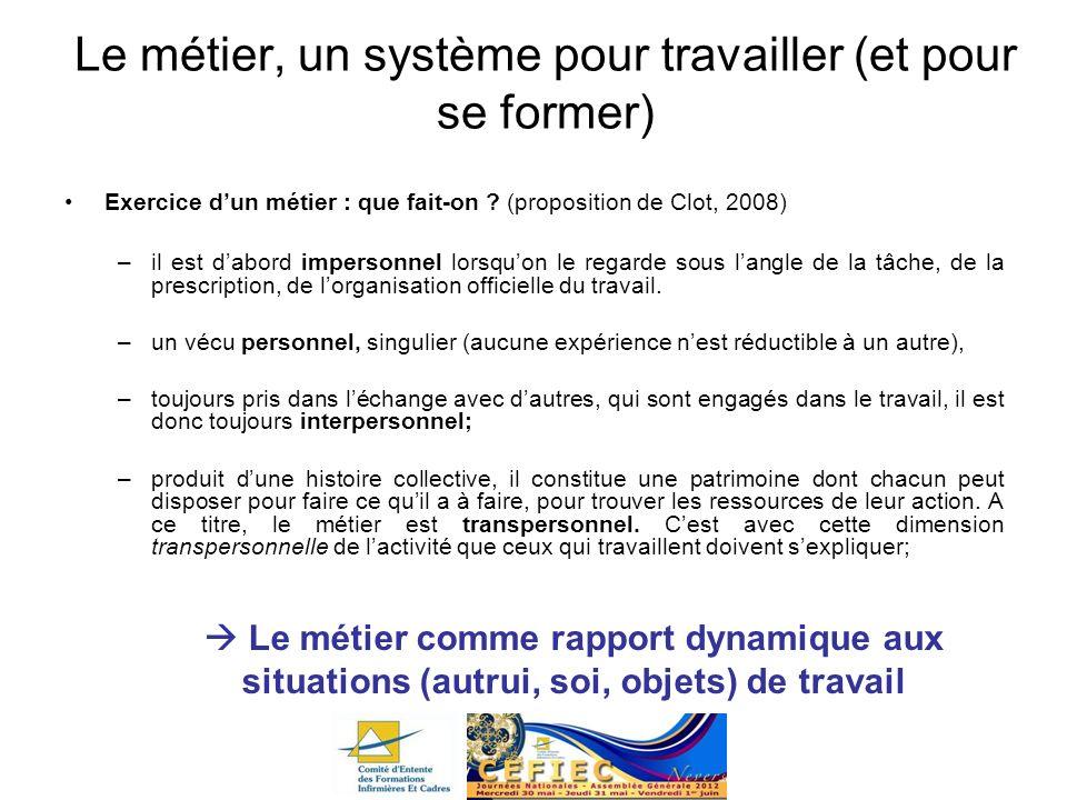 Le métier, un système pour travailler (et pour se former) Exercice dun métier : que fait-on ? (proposition de Clot, 2008) –il est dabord impersonnel l
