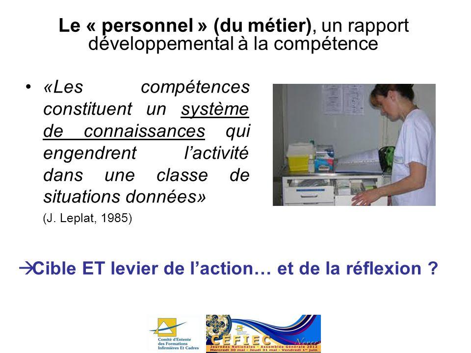 Le « personnel » (du métier), un rapport développemental à la compétence «Les compétences constituent un système de connaissances qui engendrent lactivité dans une classe de situations données» (J.