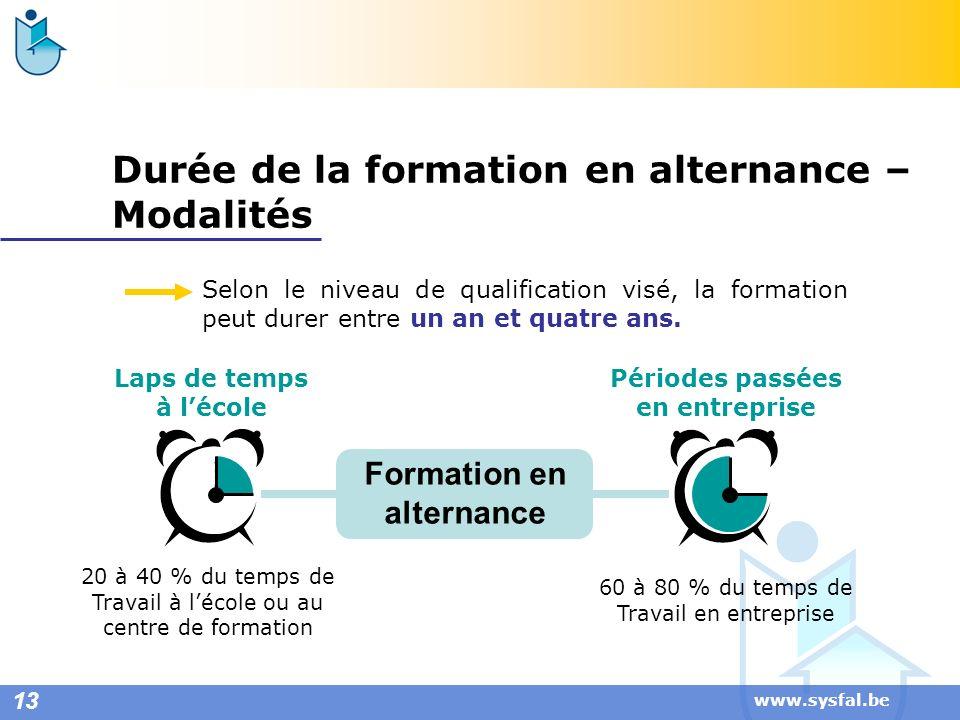 www.sysfal.be Durée de la formation en alternance – Modalités Selon le niveau de qualification visé, la formation peut durer entre un an et quatre ans
