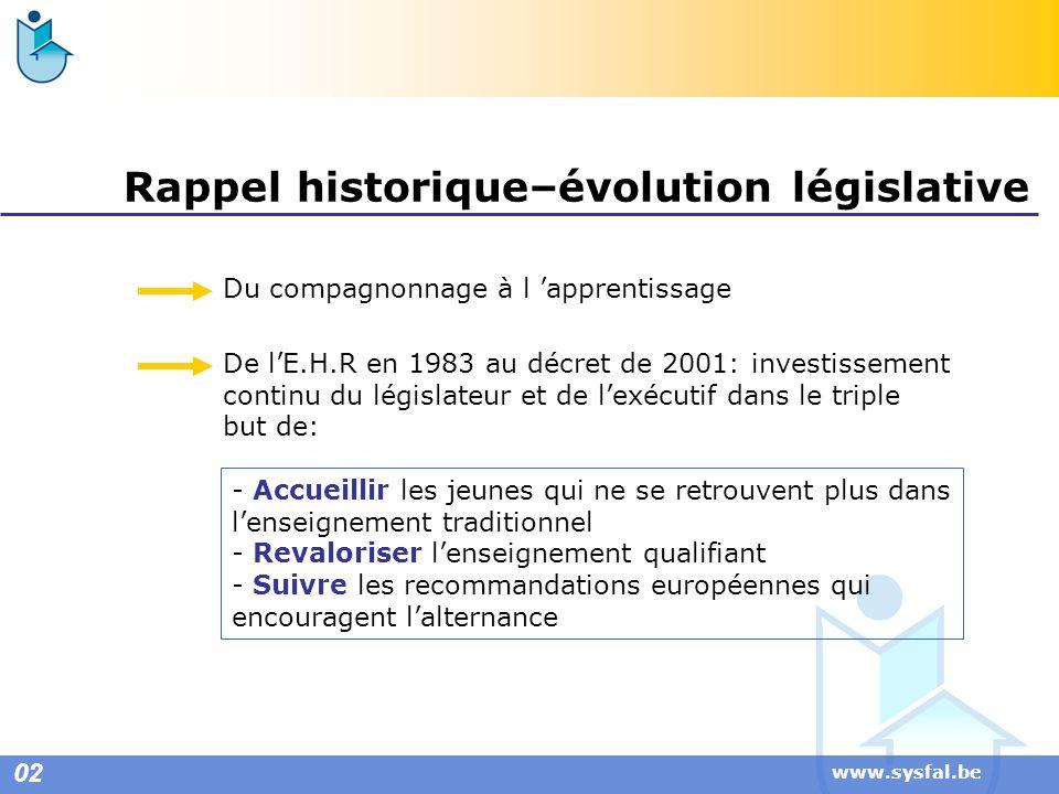 www.sysfal.be Rappel historique–évolution législative - Accueillir les jeunes qui ne se retrouvent plus dans lenseignement traditionnel - Revaloriser