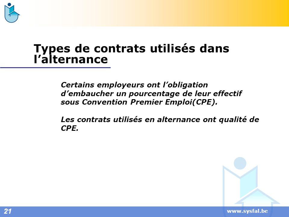www.sysfal.be Types de contrats utilisés dans lalternance Certains employeurs ont lobligation dembaucher un pourcentage de leur effectif sous Conventi