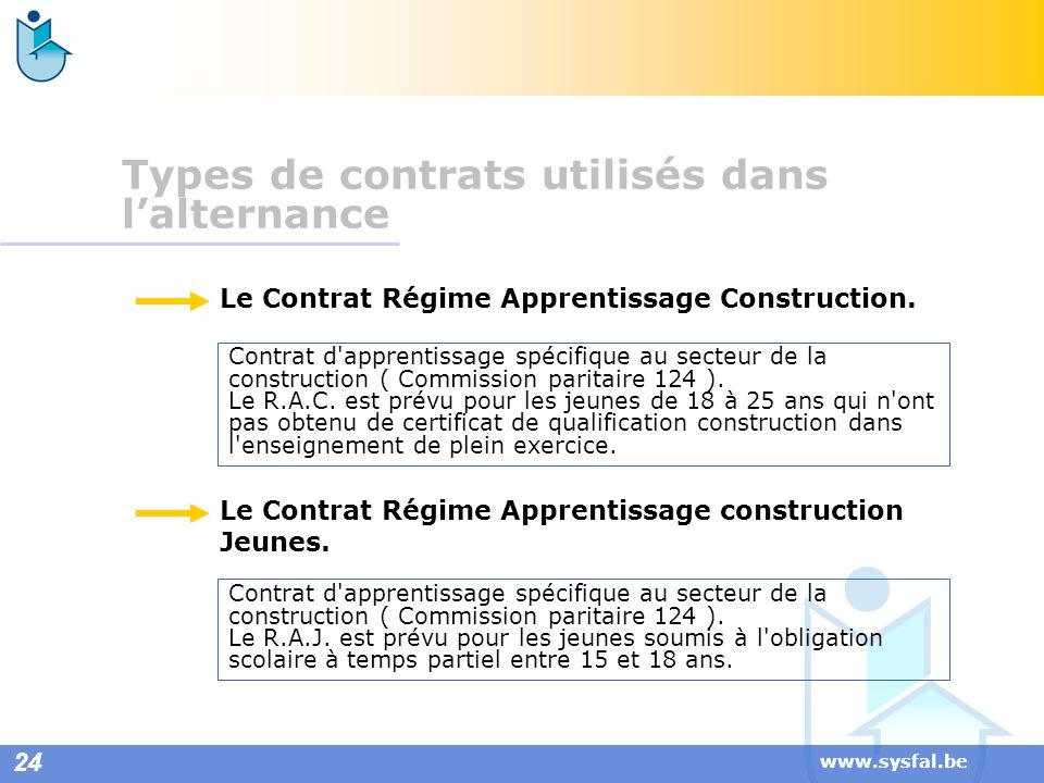 www.sysfal.be Contrat d'apprentissage spécifique au secteur de la construction ( Commission paritaire 124 ). Le R.A.C. est prévu pour les jeunes de 18