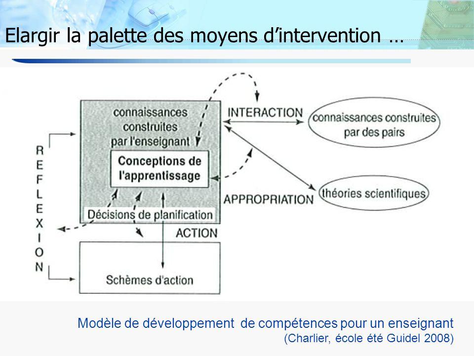 7 Elargir la palette des moyens dintervention … Modèle de lapprentissage de lenseignement Modèle de développement de compétences pour un enseignant (Charlier, école été Guidel 2008)