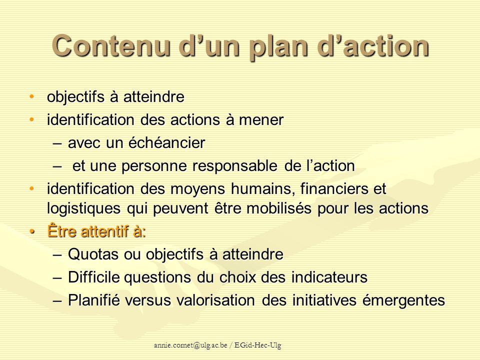annie.cornet@ulg.ac.be / EGid-Hec-Ulg Contenu dun plan daction objectifs à atteindreobjectifs à atteindre identification des actions à meneridentifica