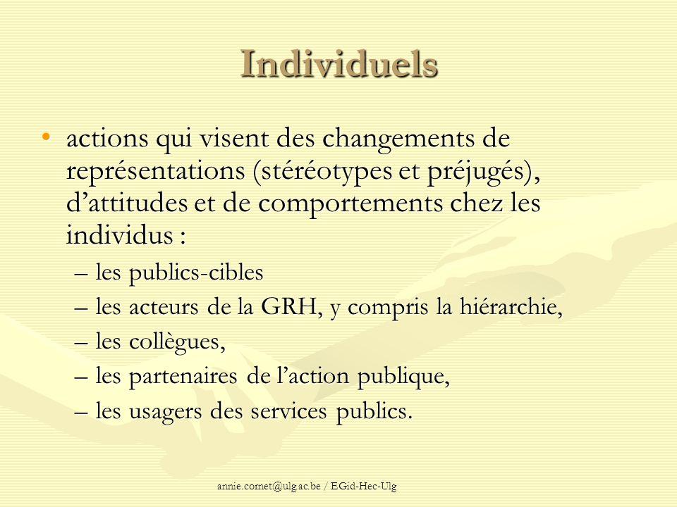 annie.cornet@ulg.ac.be / EGid-Hec-Ulg Individuels actions qui visent des changements de représentations (stéréotypes et préjugés), dattitudes et de co