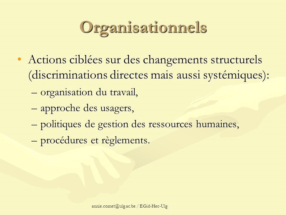 annie.cornet@ulg.ac.be / EGid-Hec-Ulg Organisationnels Actions ciblées sur des changements structurels (discriminations directes mais aussi systémique