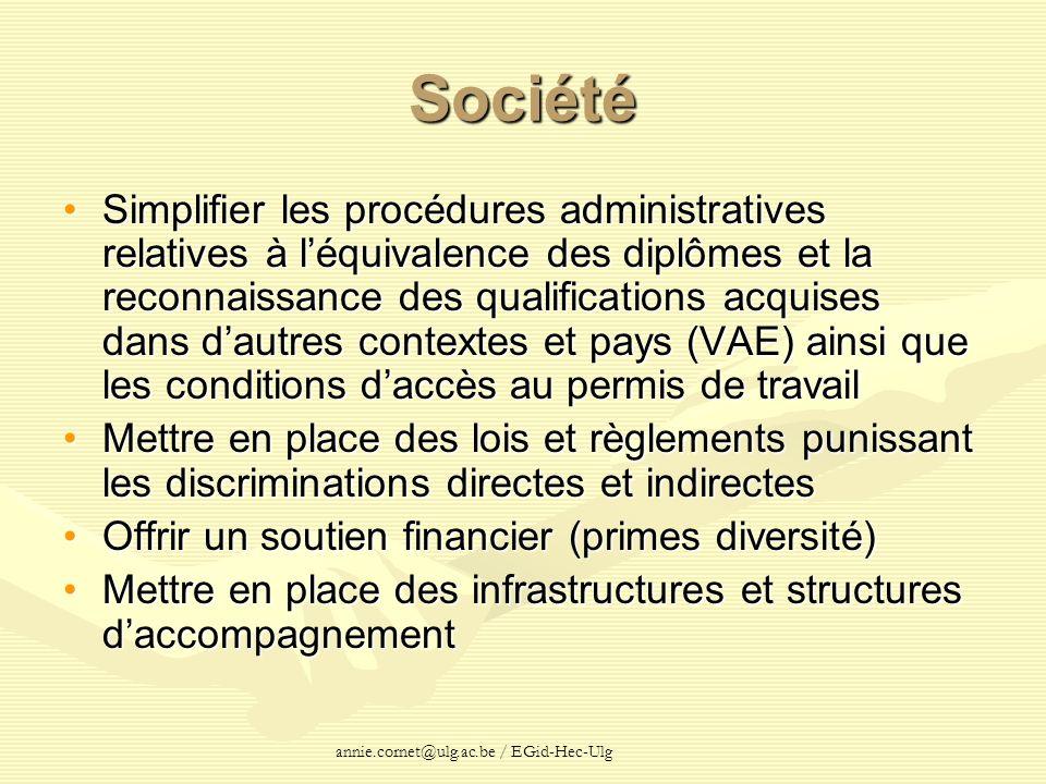 annie.cornet@ulg.ac.be / EGid-Hec-Ulg Société Simplifier les procédures administratives relatives à léquivalence des diplômes et la reconnaissance des