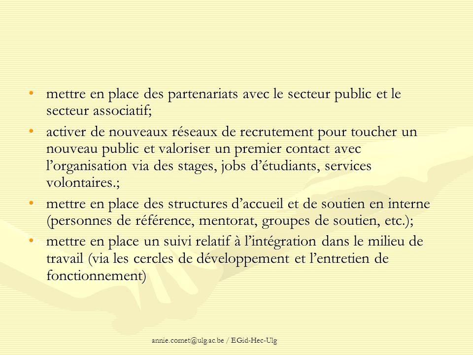 annie.cornet@ulg.ac.be / EGid-Hec-Ulg mettre en place des partenariats avec le secteur public et le secteur associatif;mettre en place des partenariat
