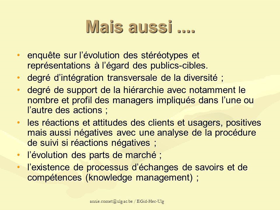 annie.cornet@ulg.ac.be / EGid-Hec-Ulg Mais aussi.... enquête sur lévolution des stéréotypes et représentations à légard des publics-cibles.enquête sur