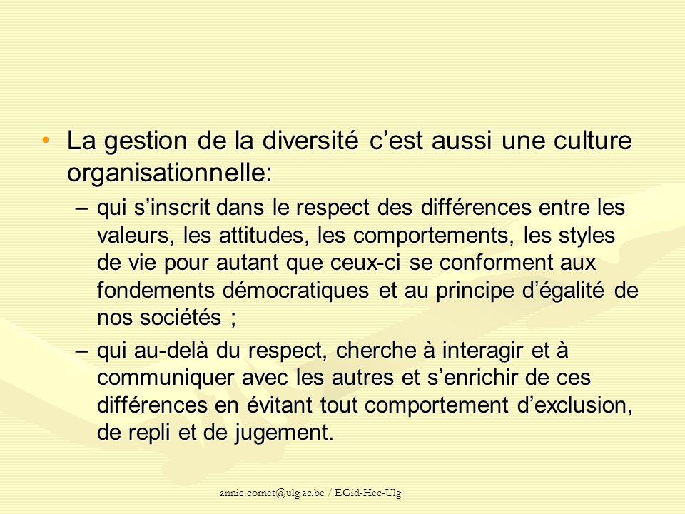 annie.cornet@ulg.ac.be / EGid-Hec-Ulg La gestion de la diversité cest aussi une culture organisationnelle:La gestion de la diversité cest aussi une cu