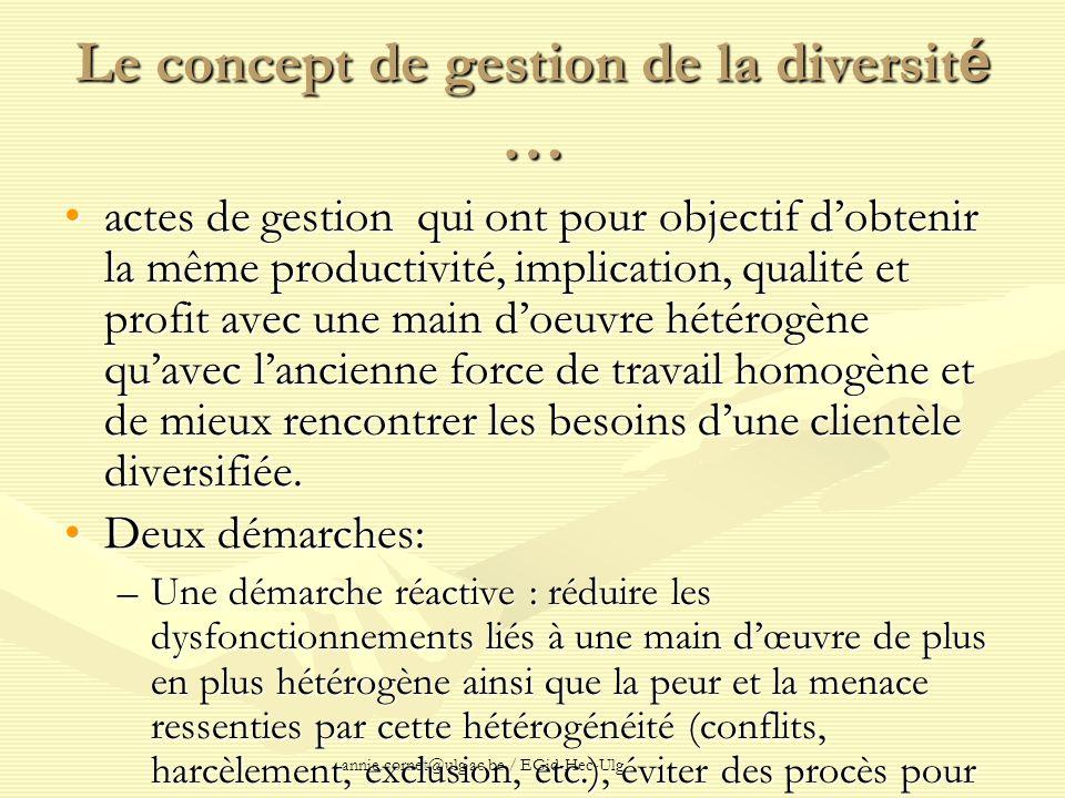 annie.cornet@ulg.ac.be / EGid-Hec-Ulg Le concept de gestion de la diversit é … actes de gestion qui ont pour objectif dobtenir la même productivité, i