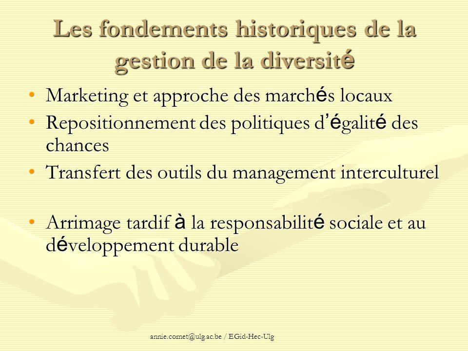 annie.cornet@ulg.ac.be / EGid-Hec-Ulg Les fondements historiques de la gestion de la diversit é Marketing et approche des march é s locauxMarketing et
