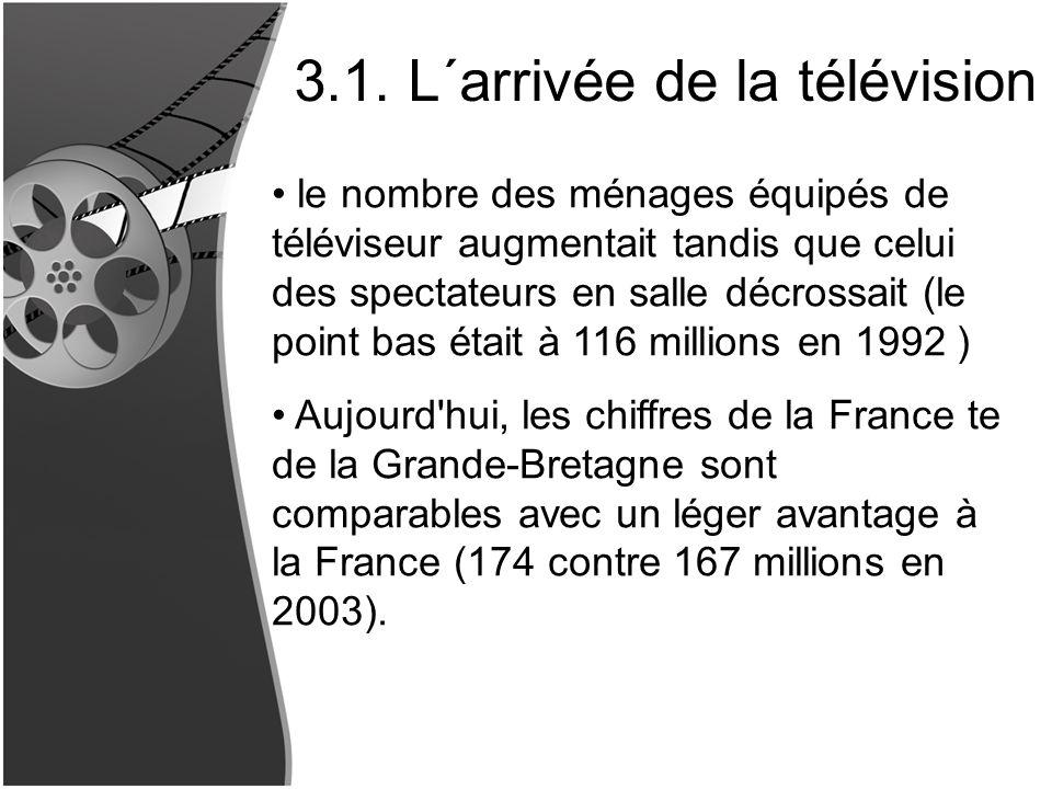 3.1. L´arrivée de la télévision le nombre des ménages équipés de téléviseur augmentait tandis que celui des spectateurs en salle décrossait (le point