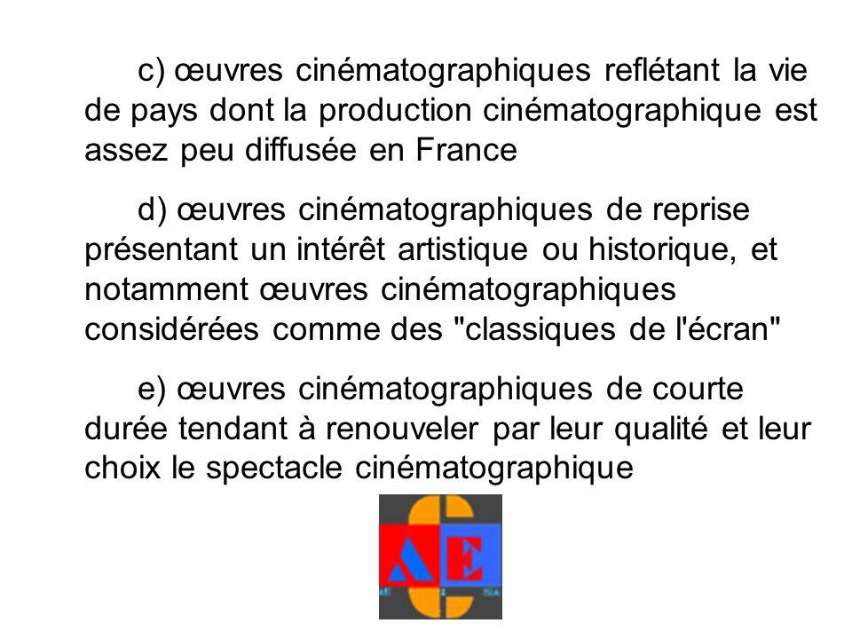 c) œuvres cinématographiques reflétant la vie de pays dont la production cinématographique est assez peu diffusée en France d) œuvres cinématographiqu