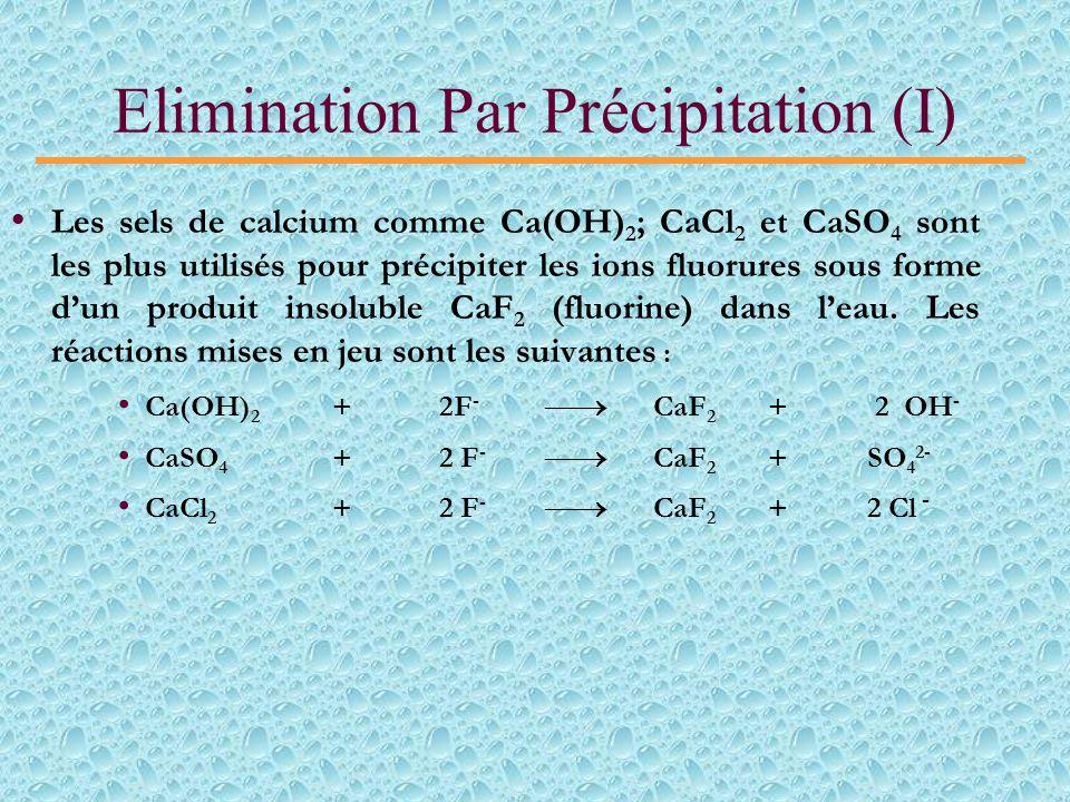 Par précipitation Par coagulation floculation Par les Résines échangeuses dions (REI) Les méthodes classiques