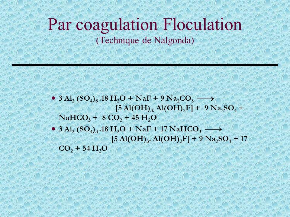 Elimination Par Précipitation (II) Les différentes étapes cinétiques étant : Une période de germination Une période de précipitation proprement dite L