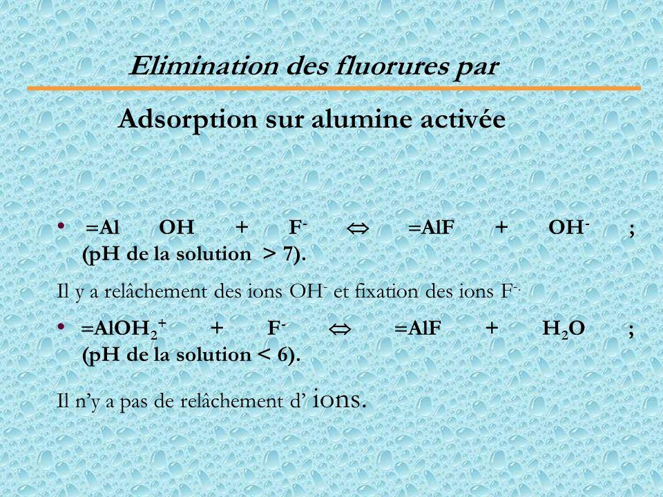 Adsorption sur charbon actif Adsorption sur phosphates daluminium Adsorption sur la serpentinite/ argiles Adsorption sur alumine activée Elimination d