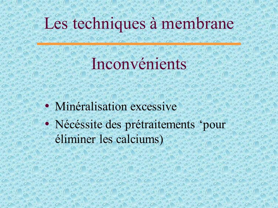 Les techniques à membrane –(osmose inverse, –lélectrodialyse, –la nanofiltration) Les procédés électrochimiques –lélectrolyse bipolaire –lélectrosorpt